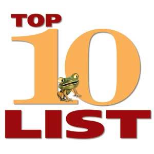 Top Ten Posts on Left Coast Cowboys From Jul 2009