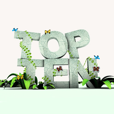 Top Ten Most Popular Posts on Left Coast Cowboys During Apr 2009
